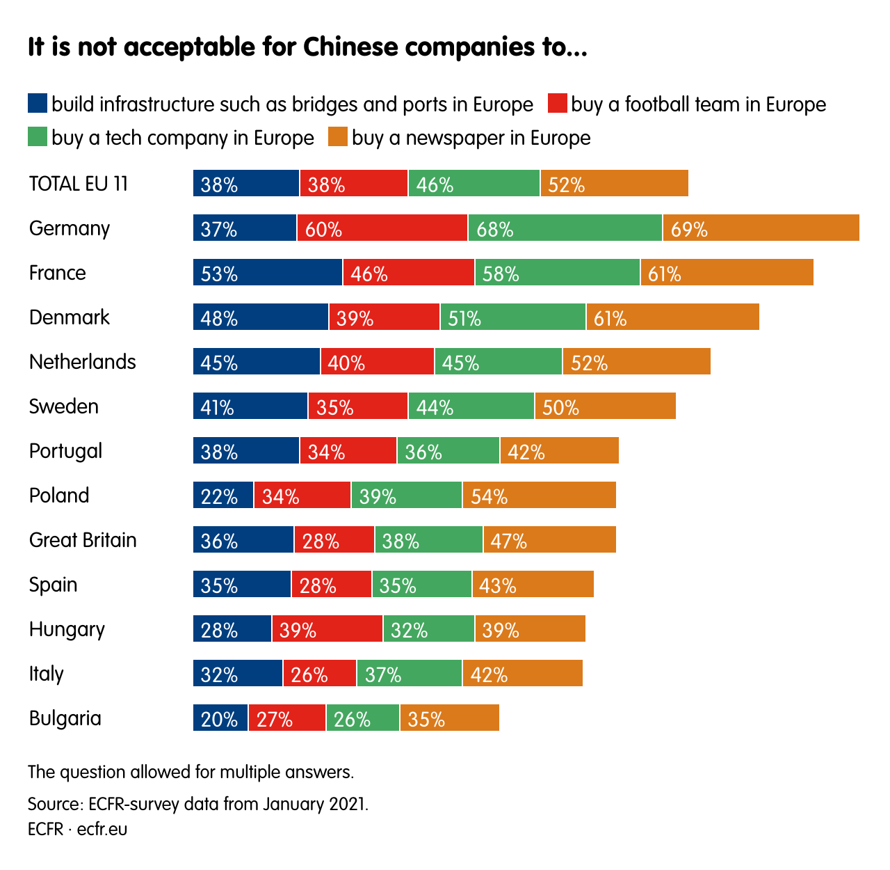 It is not acceptable for Chinese companies to...